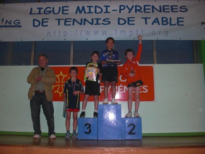Podium 2002