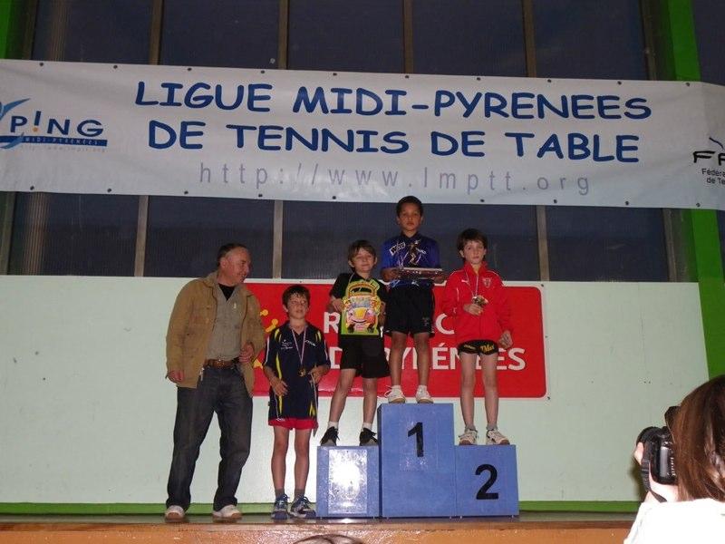 Podium 2002_3